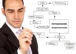 Профессия Руководитель / Директор предприятия – что делает, как им стать, зарплата в России